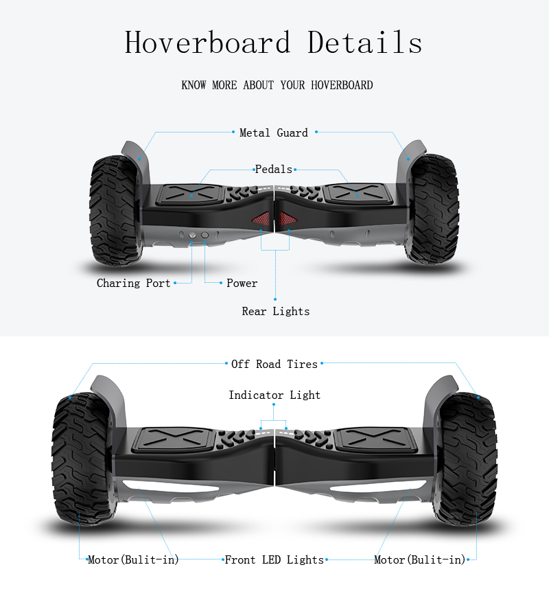 All Terrain Hoverboard - Parts Details