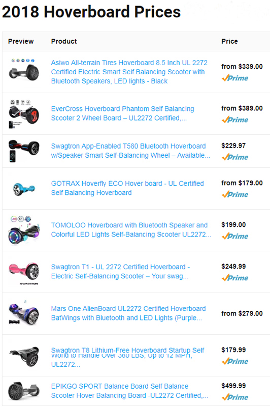 2018 Hoverboard Prices